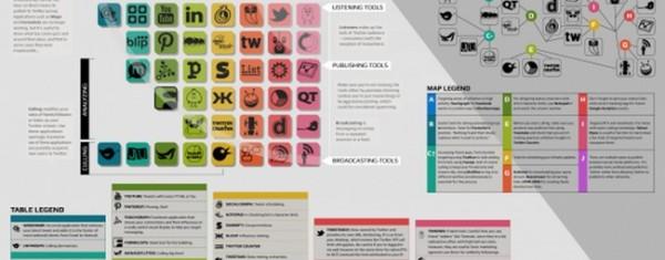 Social Media App Infographic