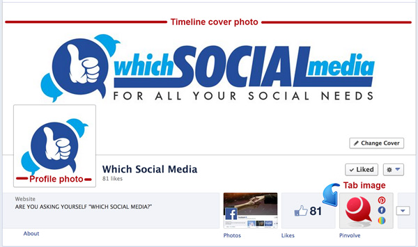 Facebook Timeline, Profile and Tab Image Dimensions